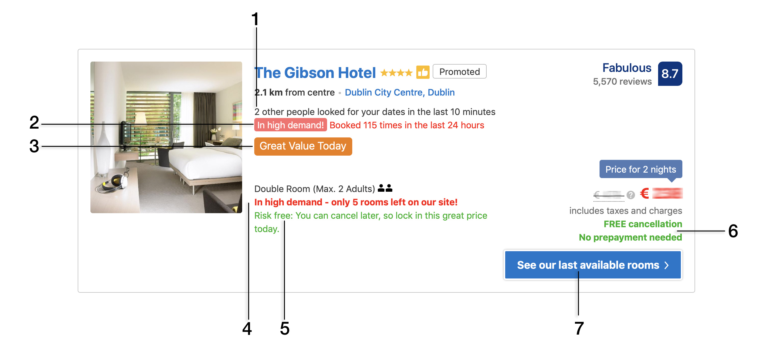 "Figure 1: OTAs using pressure-selling tactics in their listings. In this case, at least 7 examples of pushing for early booking, including phrases such as ""see our last available rooms"" as distinct from just ""see our rooms"", and two statements, 5 and 6, relating to free cancellations."