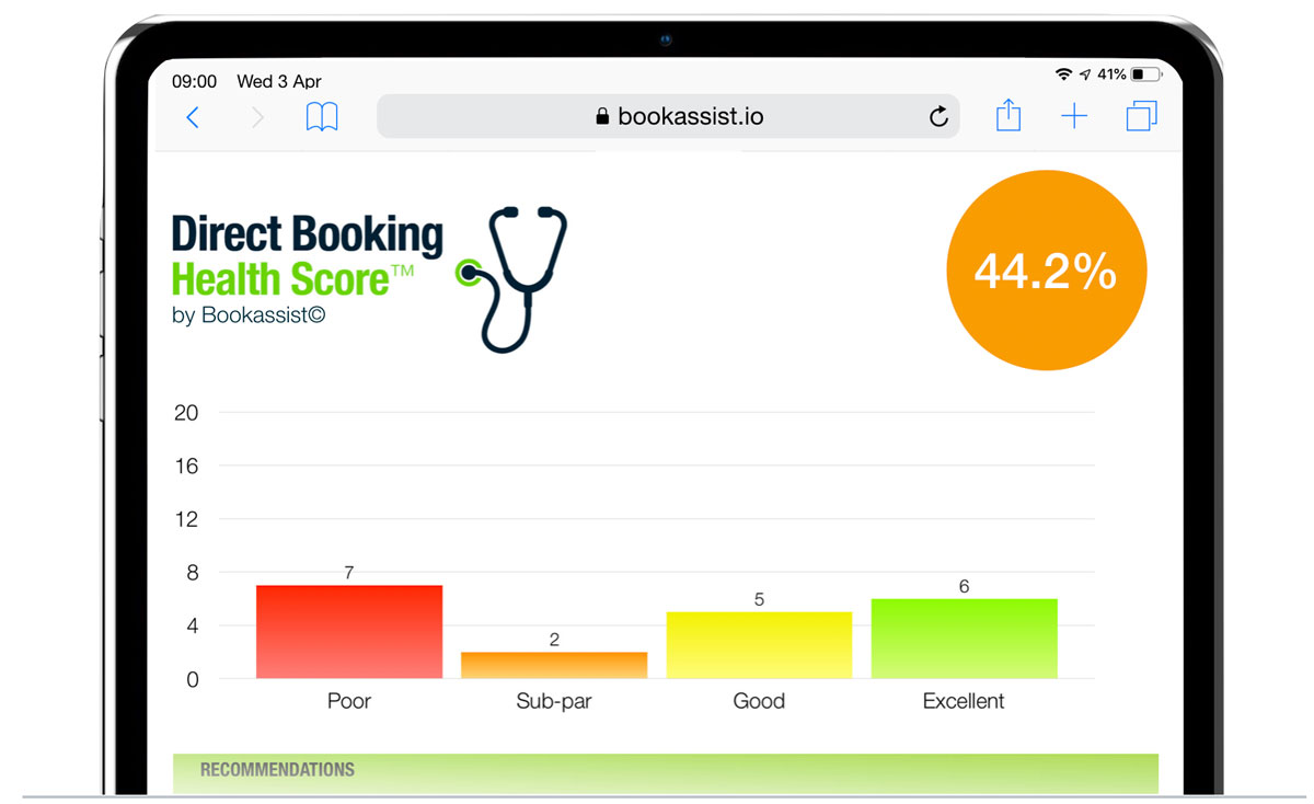 Direct Booking Health Score™