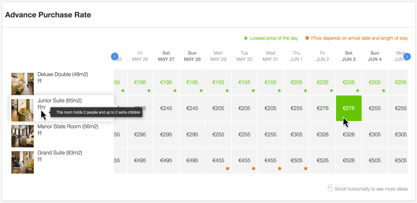 Price grid is a highly dynamic user interface optimised for touch